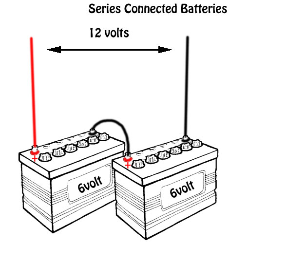 motorhome and caravan info australia blog archive connecting rh hobohome com batteries in series wiring batteries parallel vs series wiring